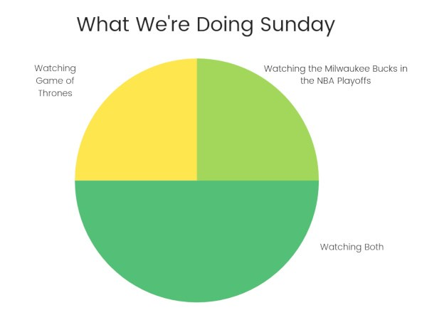 Things we are doing on Sunday this week