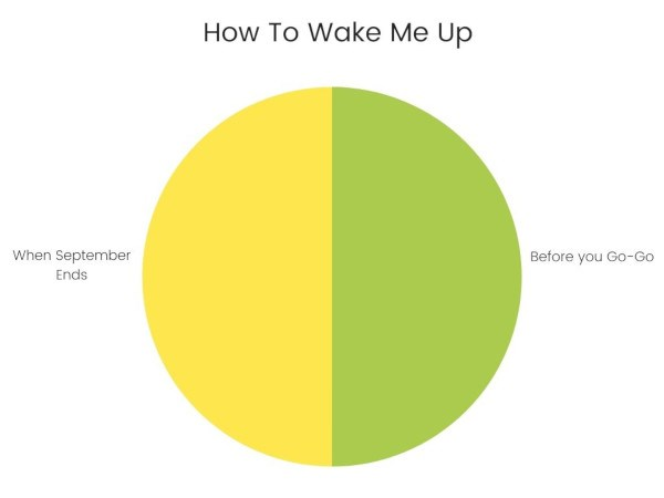How to wake me up