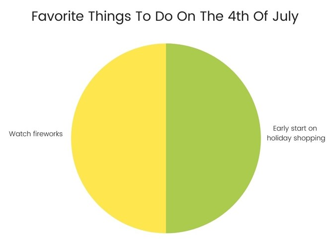 Favorite Things To Do On The 4th Of July